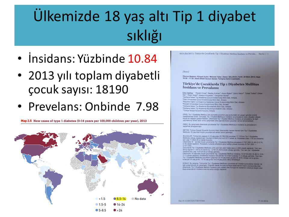Ülkemizde 18 yaş altı Tip 1 diyabet sıklığı