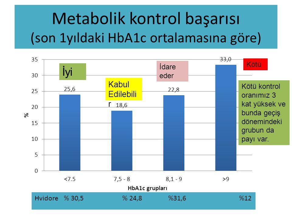 Metabolik kontrol başarısı (son 1yıldaki HbA1c ortalamasına göre)