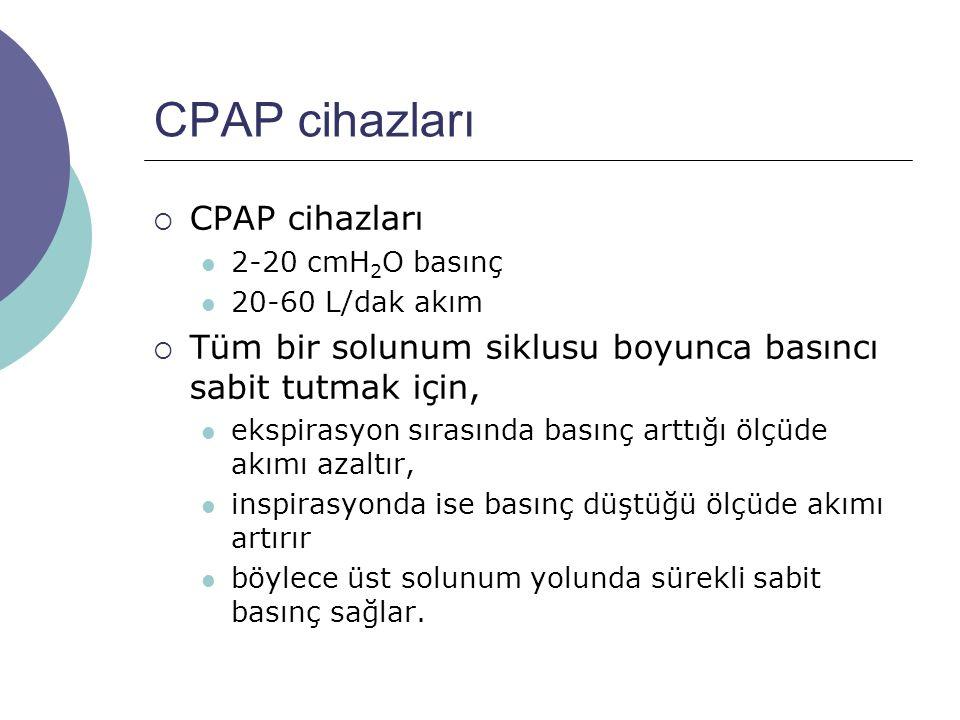 CPAP cihazları CPAP cihazları
