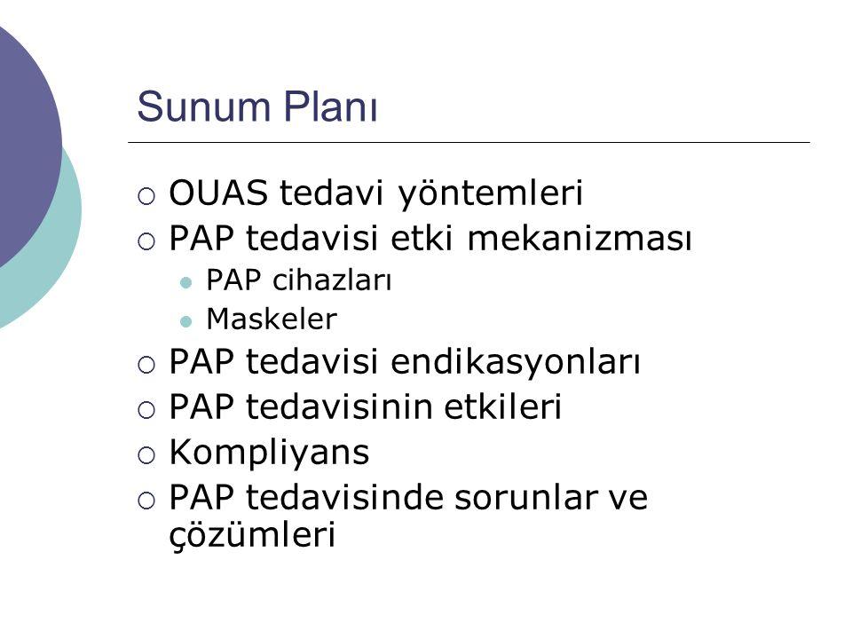 Sunum Planı OUAS tedavi yöntemleri PAP tedavisi etki mekanizması