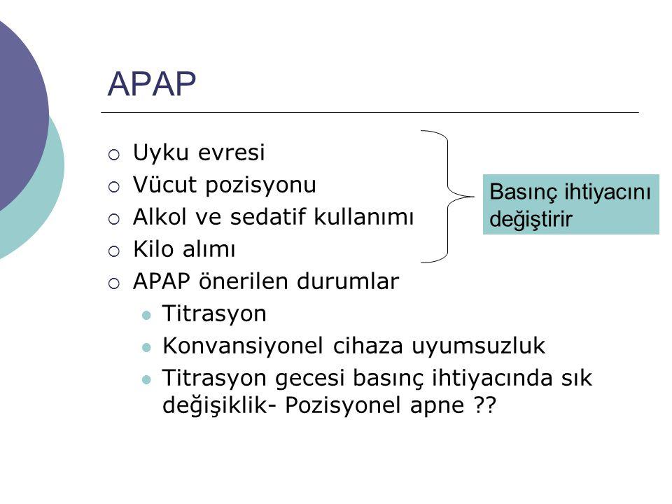 APAP Uyku evresi Vücut pozisyonu Alkol ve sedatif kullanımı