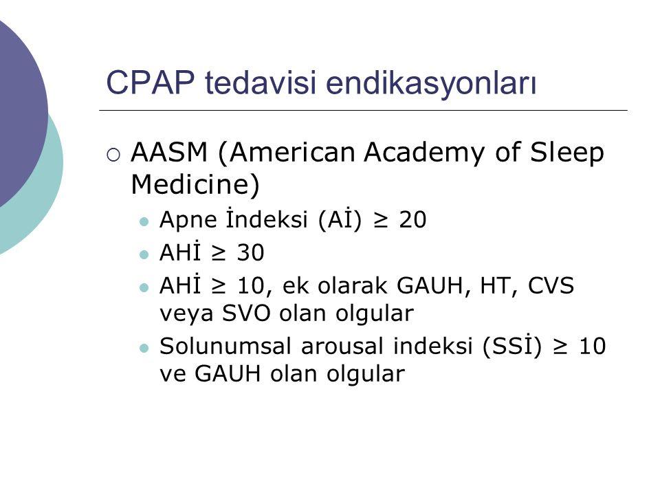 CPAP tedavisi endikasyonları