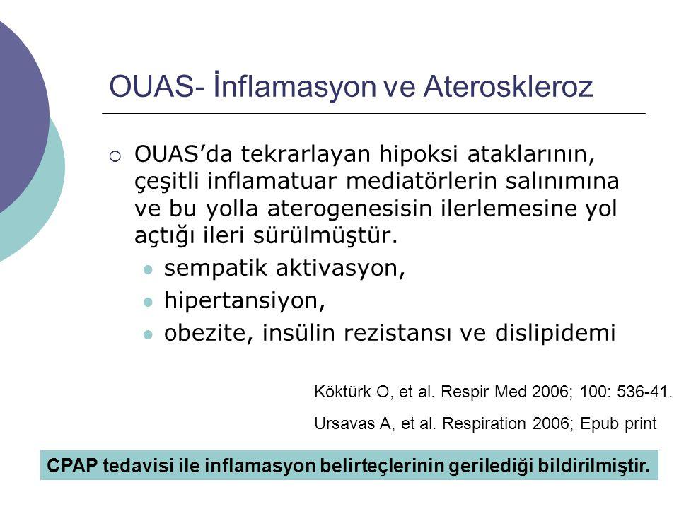 OUAS- İnflamasyon ve Ateroskleroz