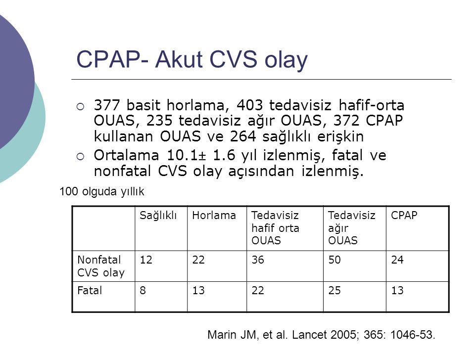 CPAP- Akut CVS olay 377 basit horlama, 403 tedavisiz hafif-orta OUAS, 235 tedavisiz ağır OUAS, 372 CPAP kullanan OUAS ve 264 sağlıklı erişkin.