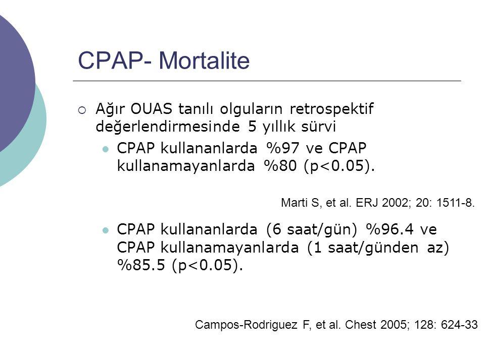 CPAP- Mortalite Ağır OUAS tanılı olguların retrospektif değerlendirmesinde 5 yıllık sürvi.