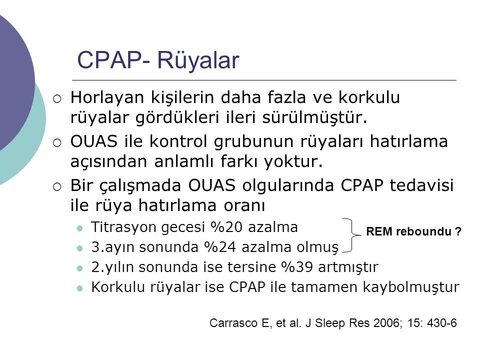 CPAP- Rüyalar Horlayan kişilerin daha fazla ve korkulu rüyalar gördükleri ileri sürülmüştür.