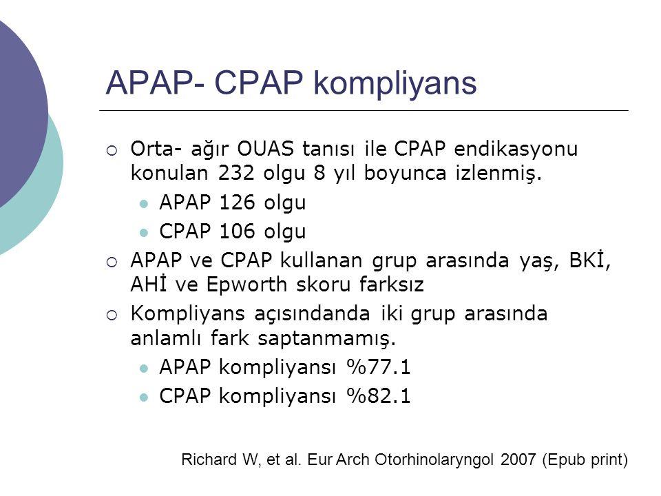 APAP- CPAP kompliyans Orta- ağır OUAS tanısı ile CPAP endikasyonu konulan 232 olgu 8 yıl boyunca izlenmiş.