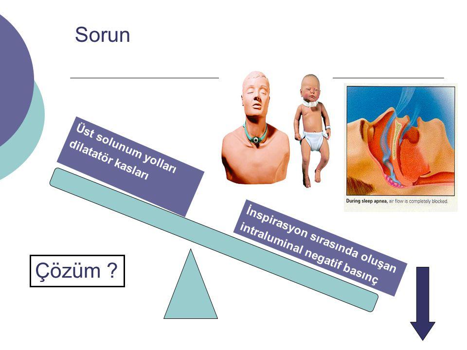 Sorun Çözüm Üst solunum yolları dilatatör kasları