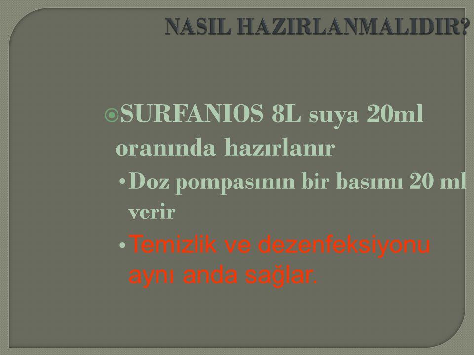 NASIL HAZIRLANMALIDIR