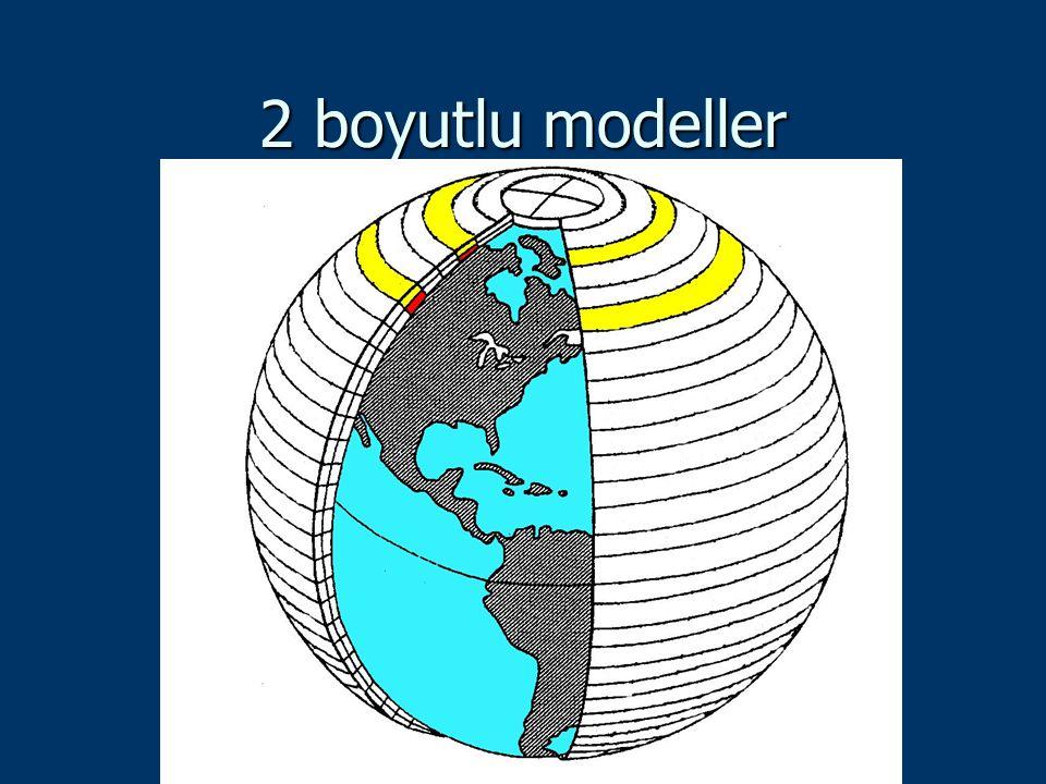 2 boyutlu modeller