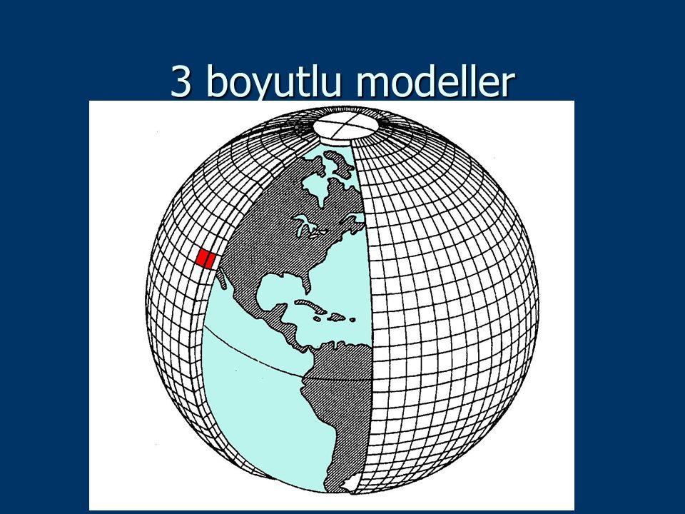 3 boyutlu modeller