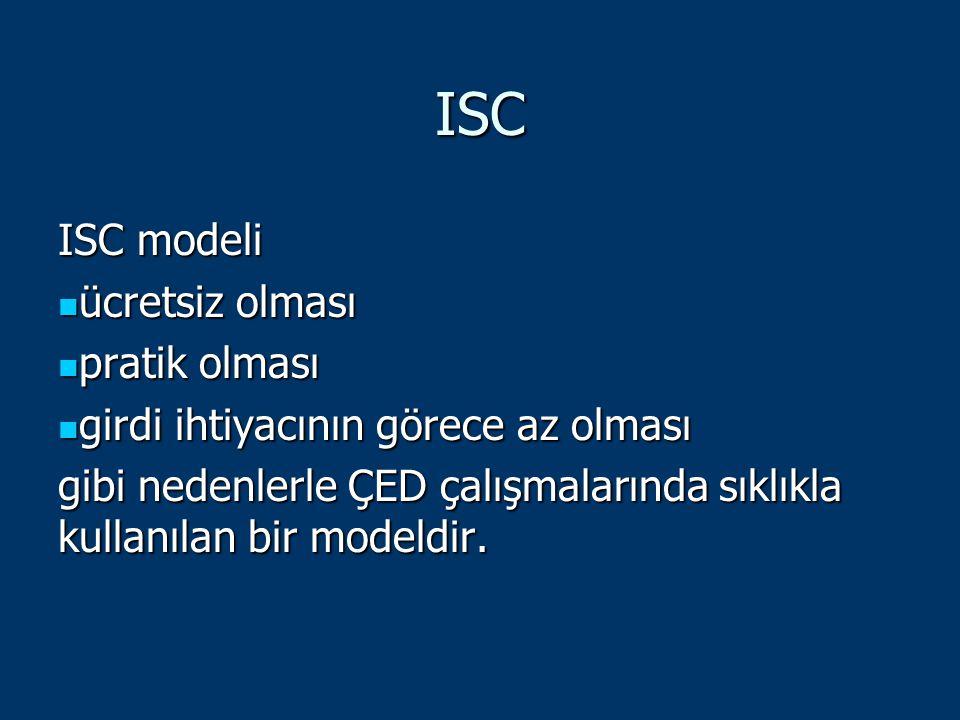 ISC ISC modeli ücretsiz olması pratik olması