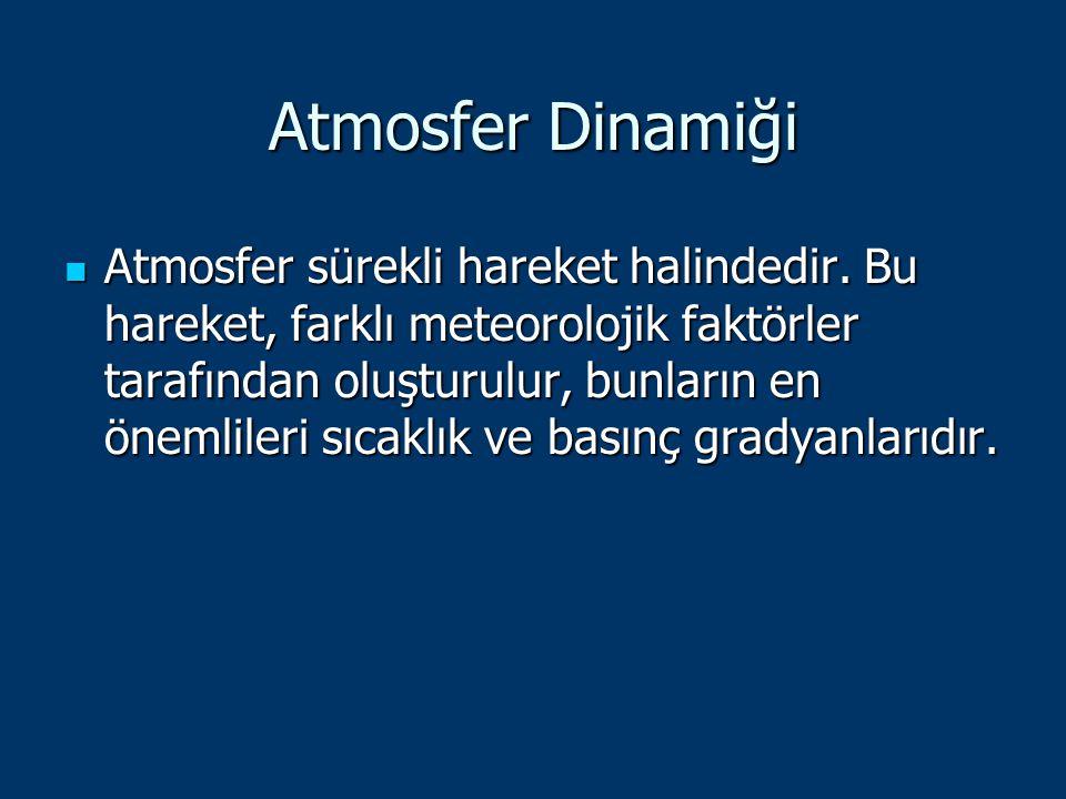 Atmosfer Dinamiği