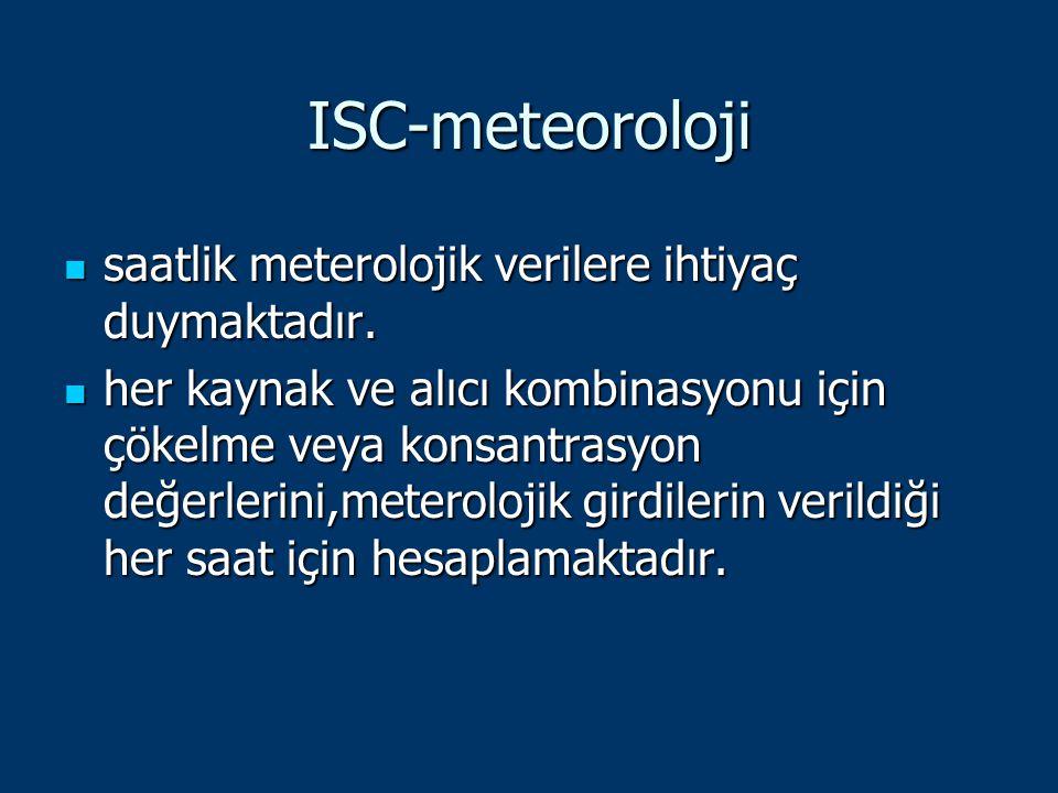 ISC-meteoroloji saatlik meterolojik verilere ihtiyaç duymaktadır.