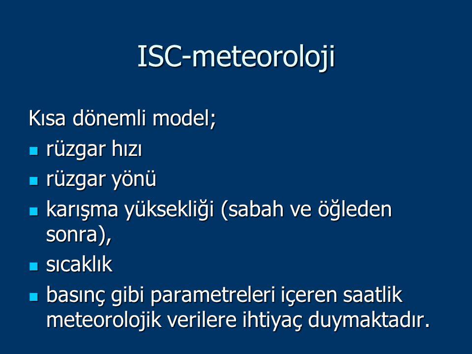 ISC-meteoroloji Kısa dönemli model; rüzgar hızı rüzgar yönü