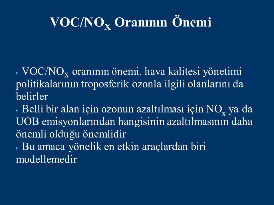 VOC/NOX Oranının Önemi