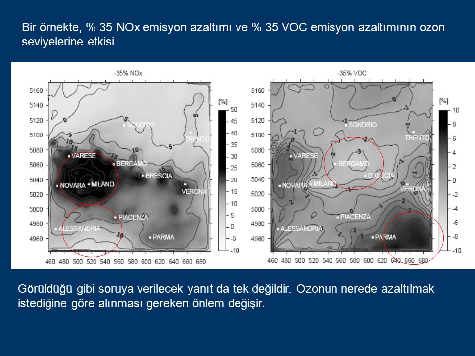 Bir örnekte, % 35 NOx emisyon azaltımı ve % 35 VOC emisyon azaltımının ozon seviyelerine etkisi