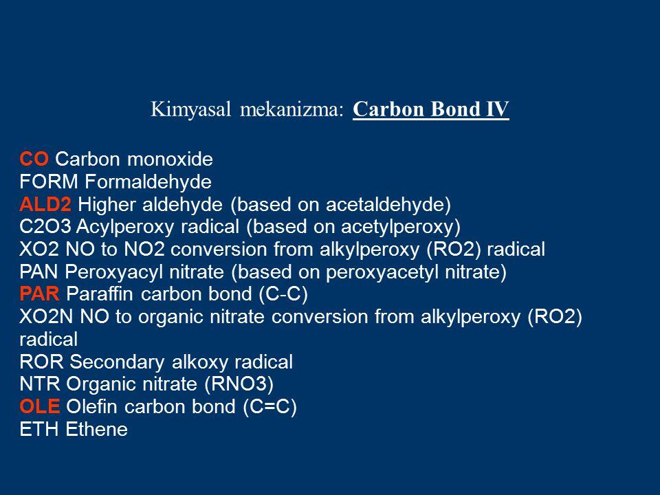 Kimyasal mekanizma: Carbon Bond IV