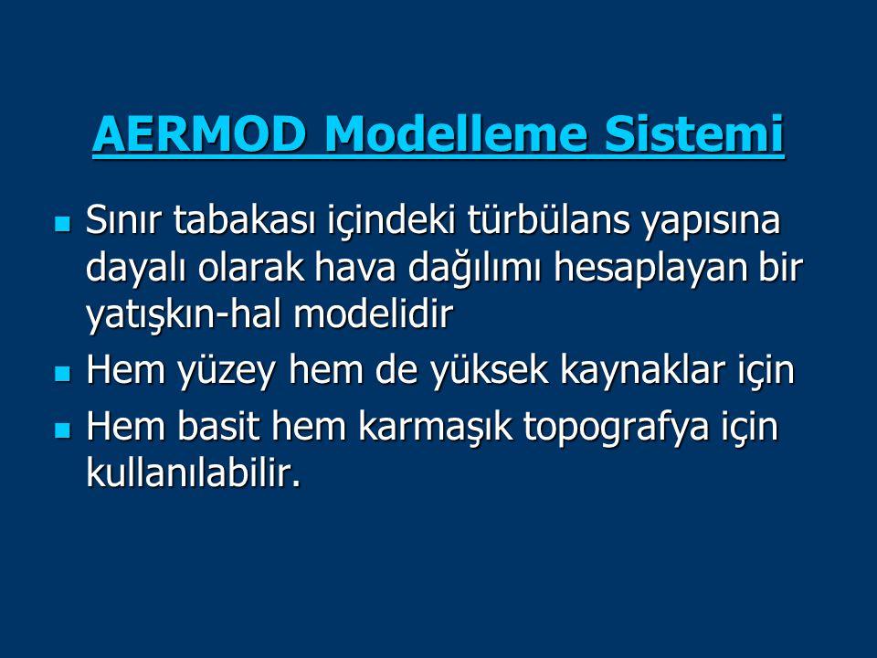 AERMOD Modelleme Sistemi