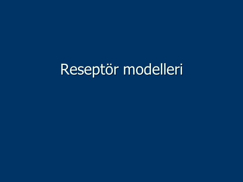 Reseptör modelleri