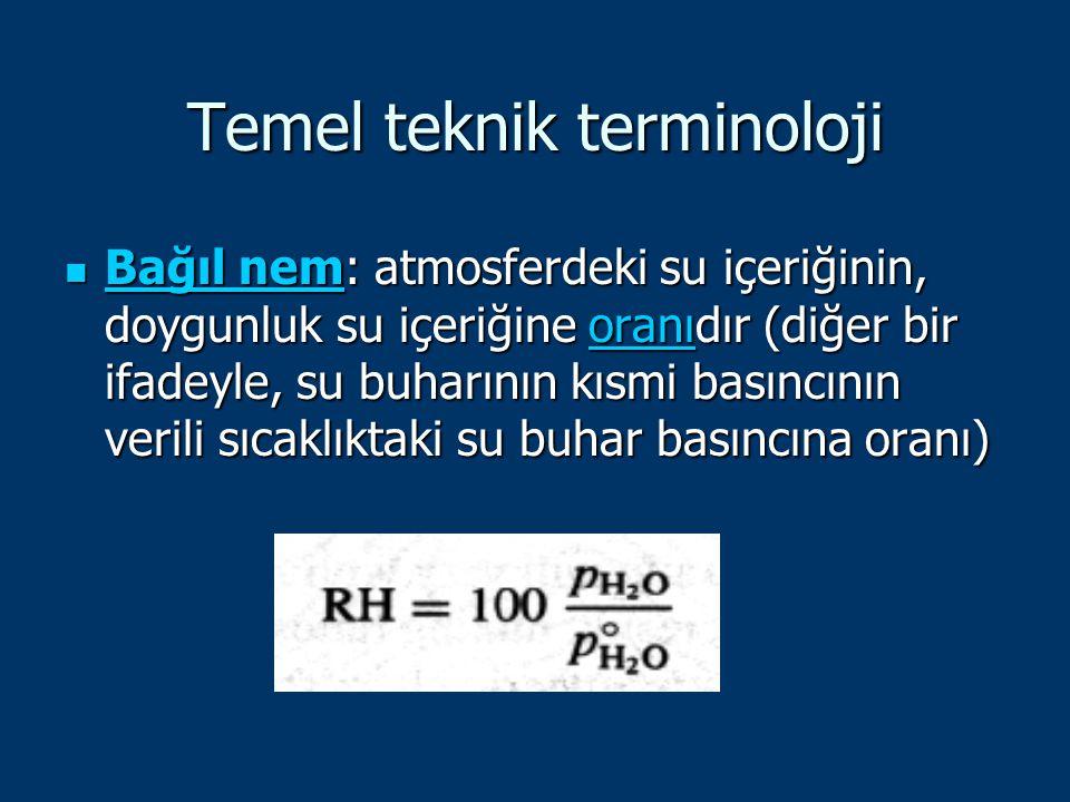 Temel teknik terminoloji