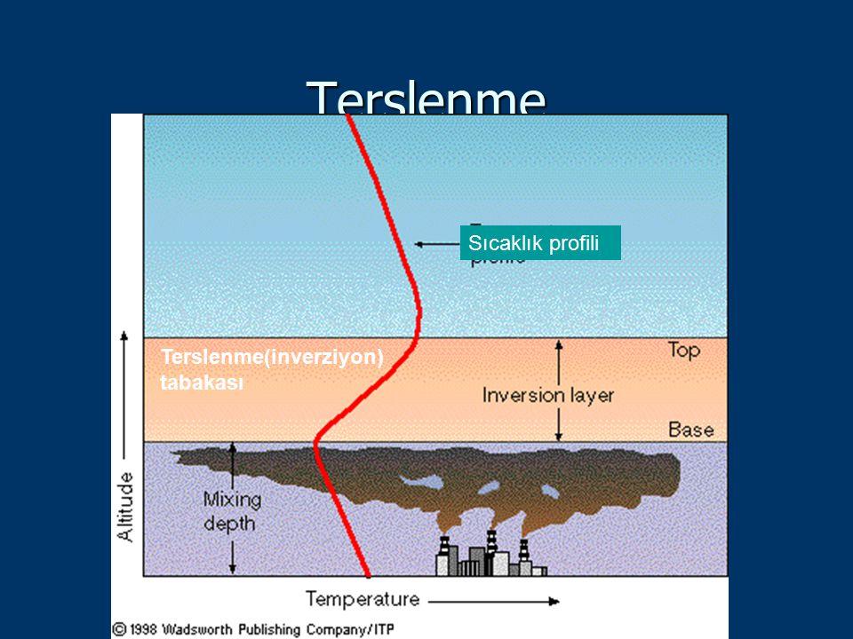 Terslenme Sıcaklık profili Terslenme(inverziyon) tabakası