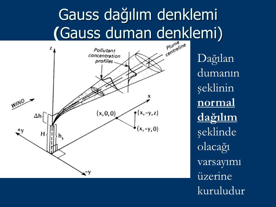 Gauss dağılım denklemi (Gauss duman denklemi)