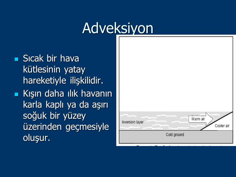 Adveksiyon Sıcak bir hava kütlesinin yatay hareketiyle ilişkilidir.