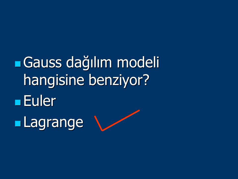 Gauss dağılım modeli hangisine benziyor