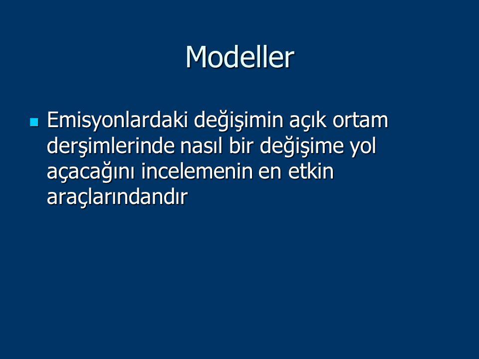 Modeller Emisyonlardaki değişimin açık ortam derşimlerinde nasıl bir değişime yol açacağını incelemenin en etkin araçlarındandır.