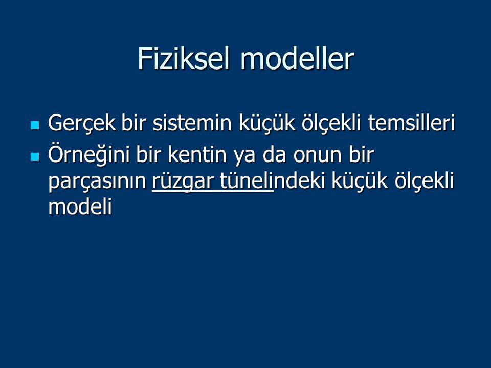Fiziksel modeller Gerçek bir sistemin küçük ölçekli temsilleri