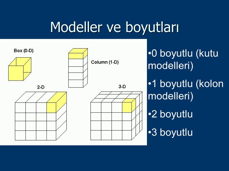Modeller ve boyutları 0 boyutlu (kutu modelleri)