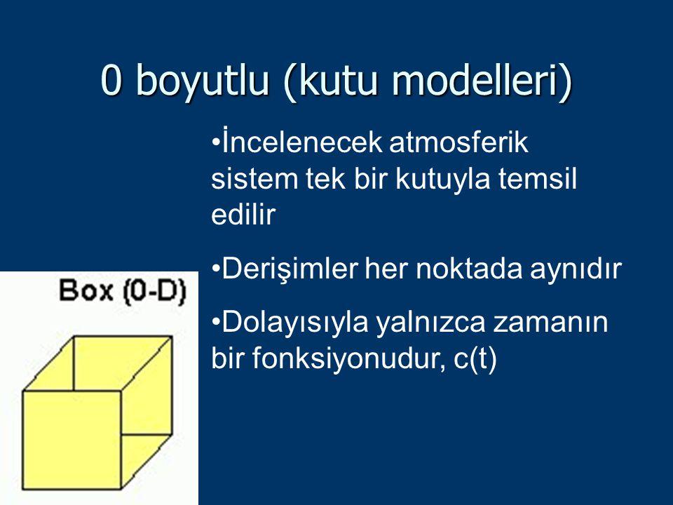 0 boyutlu (kutu modelleri)