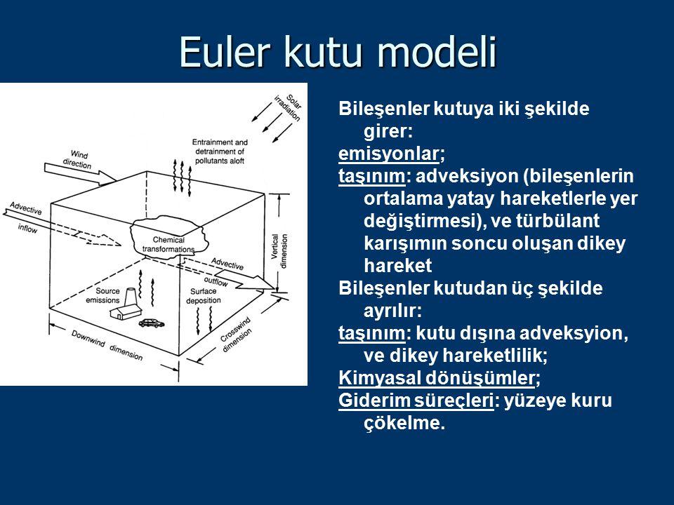 Euler kutu modeli Bileşenler kutuya iki şekilde girer: emisyonlar;