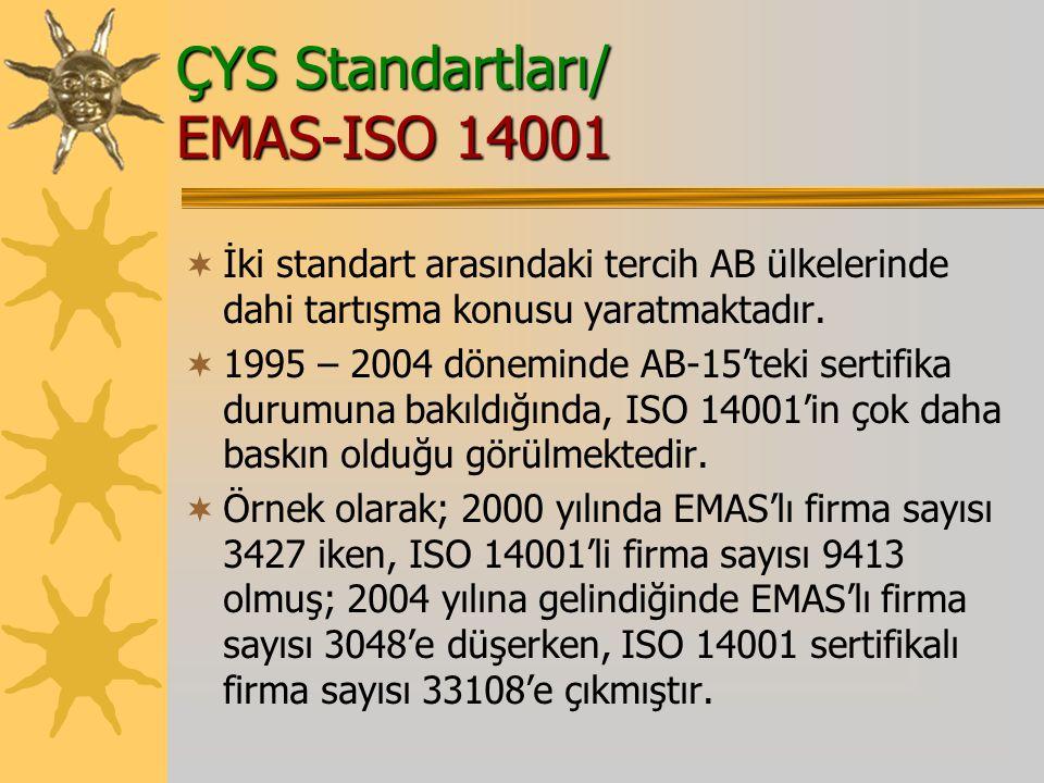 ÇYS Standartları/ EMAS-ISO 14001