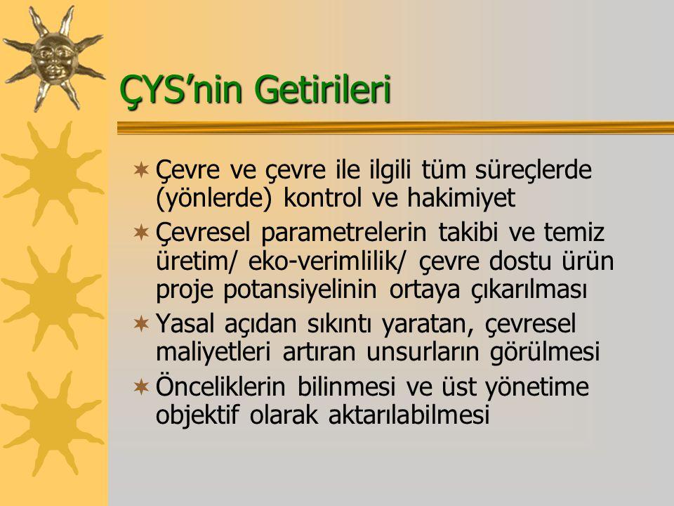 ÇYS'nin Getirileri Çevre ve çevre ile ilgili tüm süreçlerde (yönlerde) kontrol ve hakimiyet.