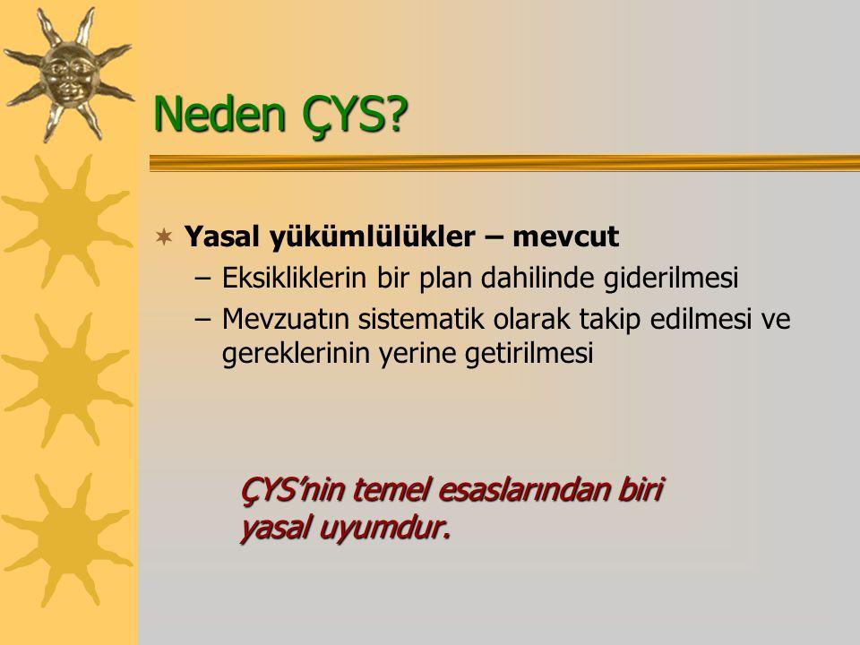 Neden ÇYS ÇYS'nin temel esaslarından biri yasal uyumdur.