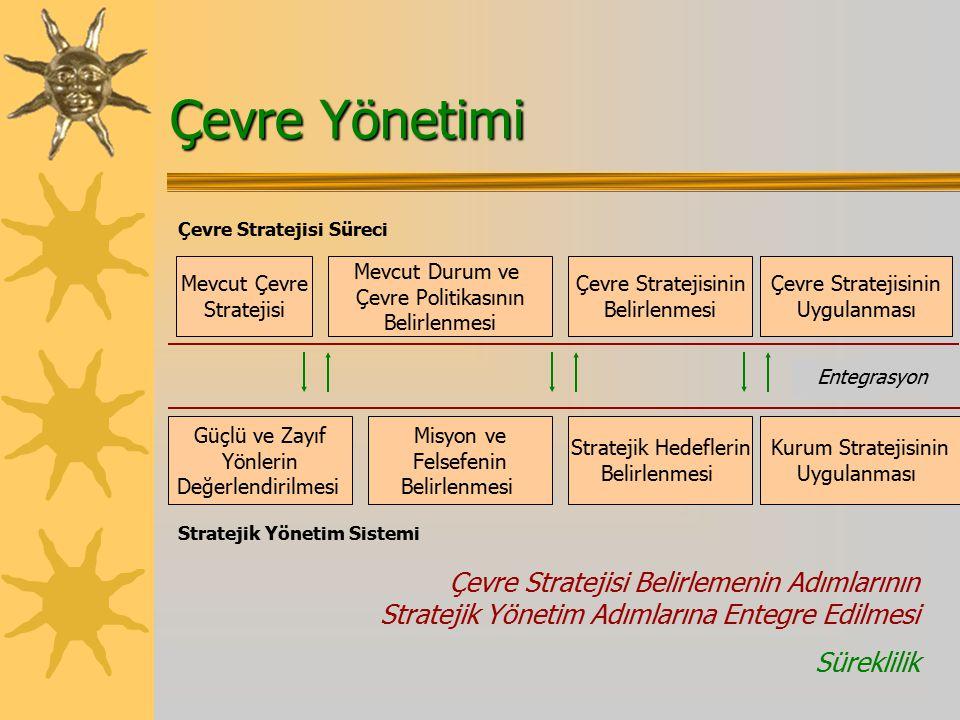 Çevre Yönetimi Entegrasyon. Mevcut Çevre. Stratejisi. Çevre Stratejisi Süreci. Mevcut Durum ve.