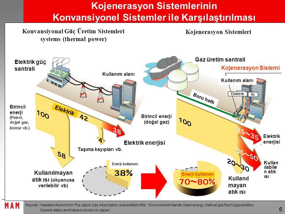 Kojenerasyon Sistemlerinin Konvansiyonel Sistemler ile Karşılaştırılması