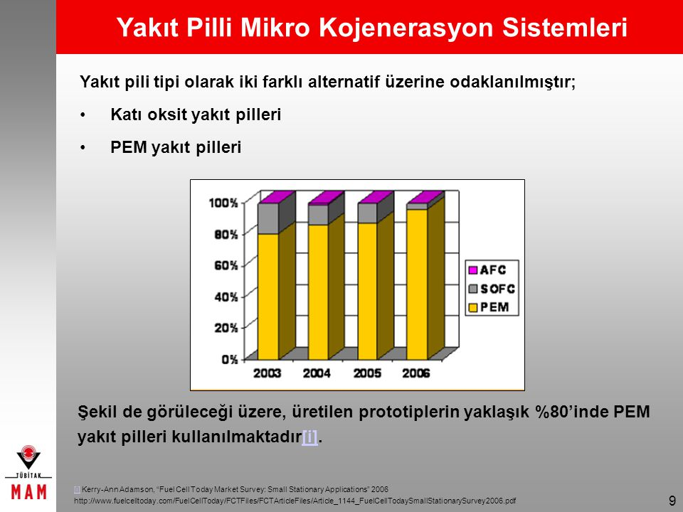 Yakıt Pilli Mikro Kojenerasyon Sistemleri