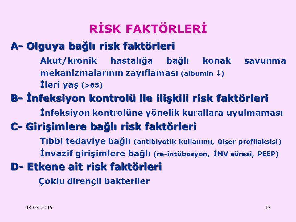 RİSK FAKTÖRLERİ A- Olguya bağlı risk faktörleri