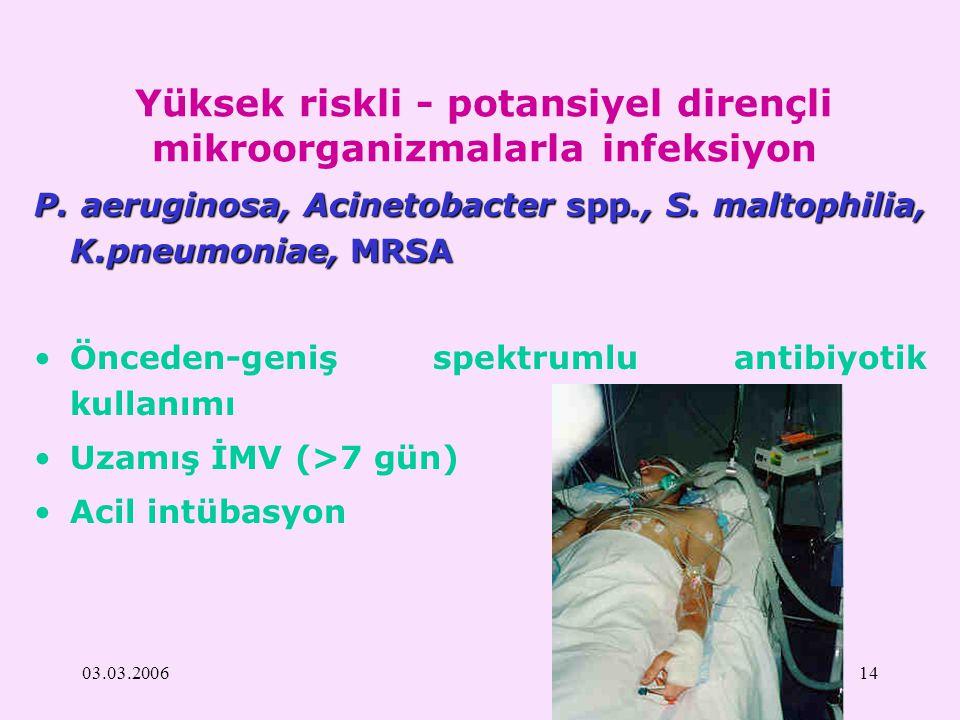 Yüksek riskli - potansiyel dirençli mikroorganizmalarla infeksiyon