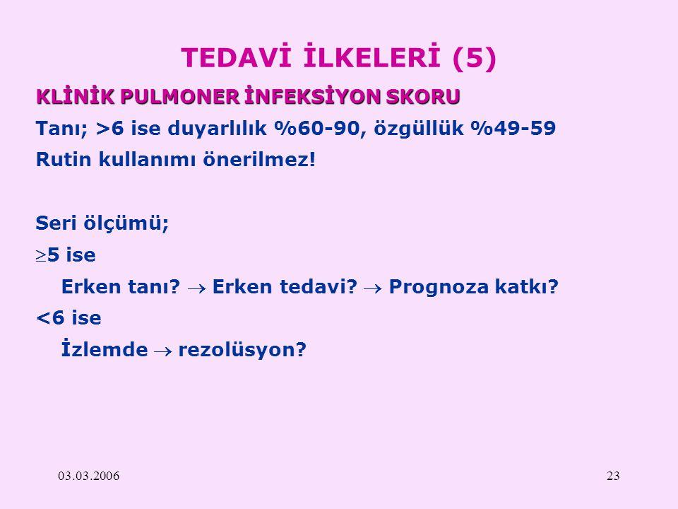 TEDAVİ İLKELERİ (5) KLİNİK PULMONER İNFEKSİYON SKORU