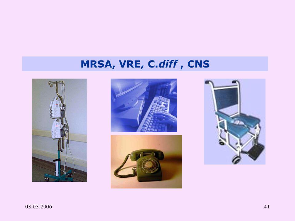 MRSA, VRE, C.diff , CNS 03.03.2006