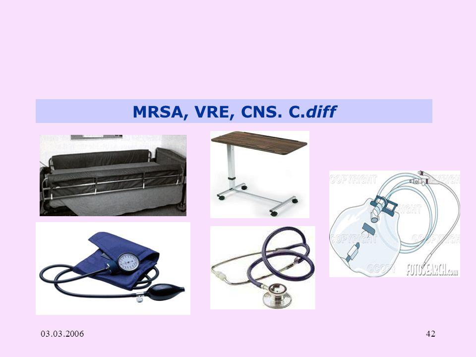 MRSA, VRE, CNS. C.diff 03.03.2006