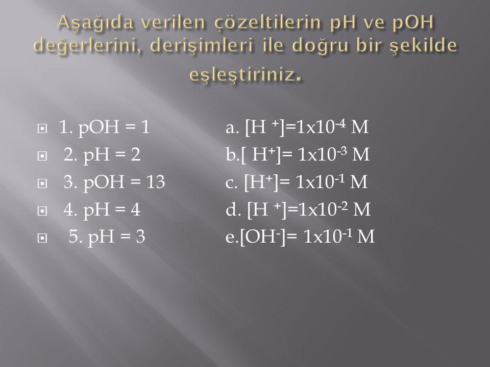 Aşağıda verilen çözeltilerin pH ve pOH değerlerini, derişimleri ile doğru bir şekilde eşleştiriniz.
