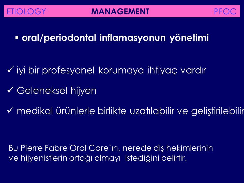  oral/periodontal inflamasyonun yönetimi