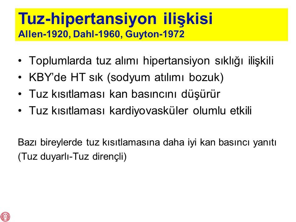 Tuz-hipertansiyon ilişkisi Allen-1920, Dahl-1960, Guyton-1972