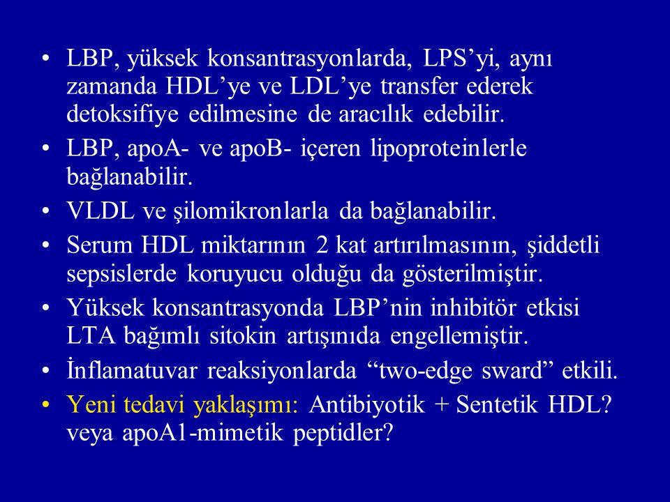 LBP, yüksek konsantrasyonlarda, LPS'yi, aynı zamanda HDL'ye ve LDL'ye transfer ederek detoksifiye edilmesine de aracılık edebilir.