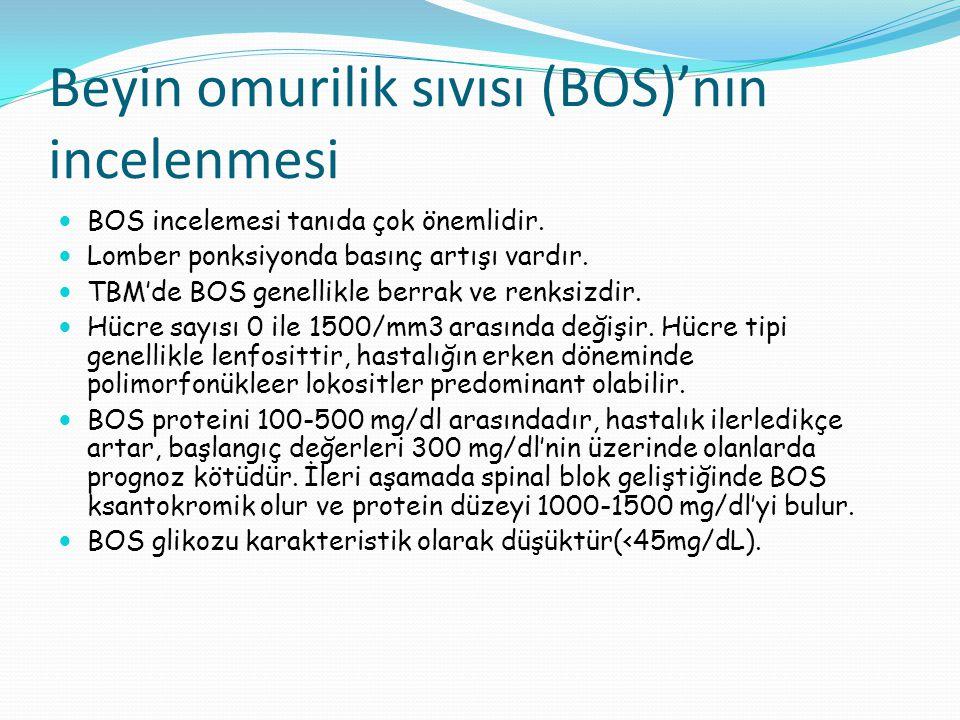 Beyin omurilik sıvısı (BOS)'nın incelenmesi